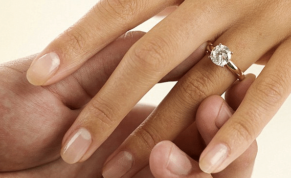 Struggling to get the correct ring size?….Read this